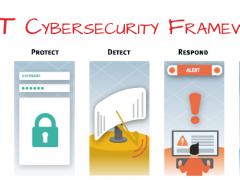 Nelle TLC i livelli più elevati di maturità delle misure per il contrasto al rischio Cyber