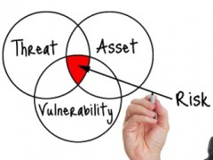 A lean methodology to balance security and change