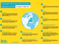 Privacy Europea: linee guida per le PMI