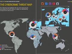 Come sta cambiando la strategia UE per la Cybersecurity