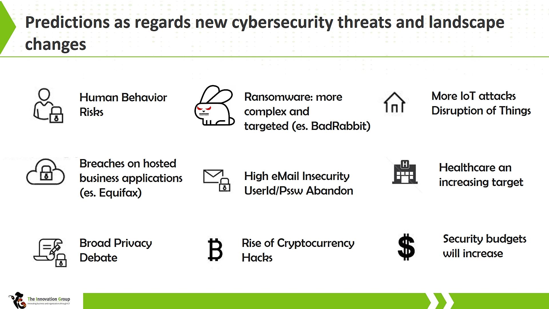 Le previsioni per la Cybersecurity: cosa aspettarsi nel 2018