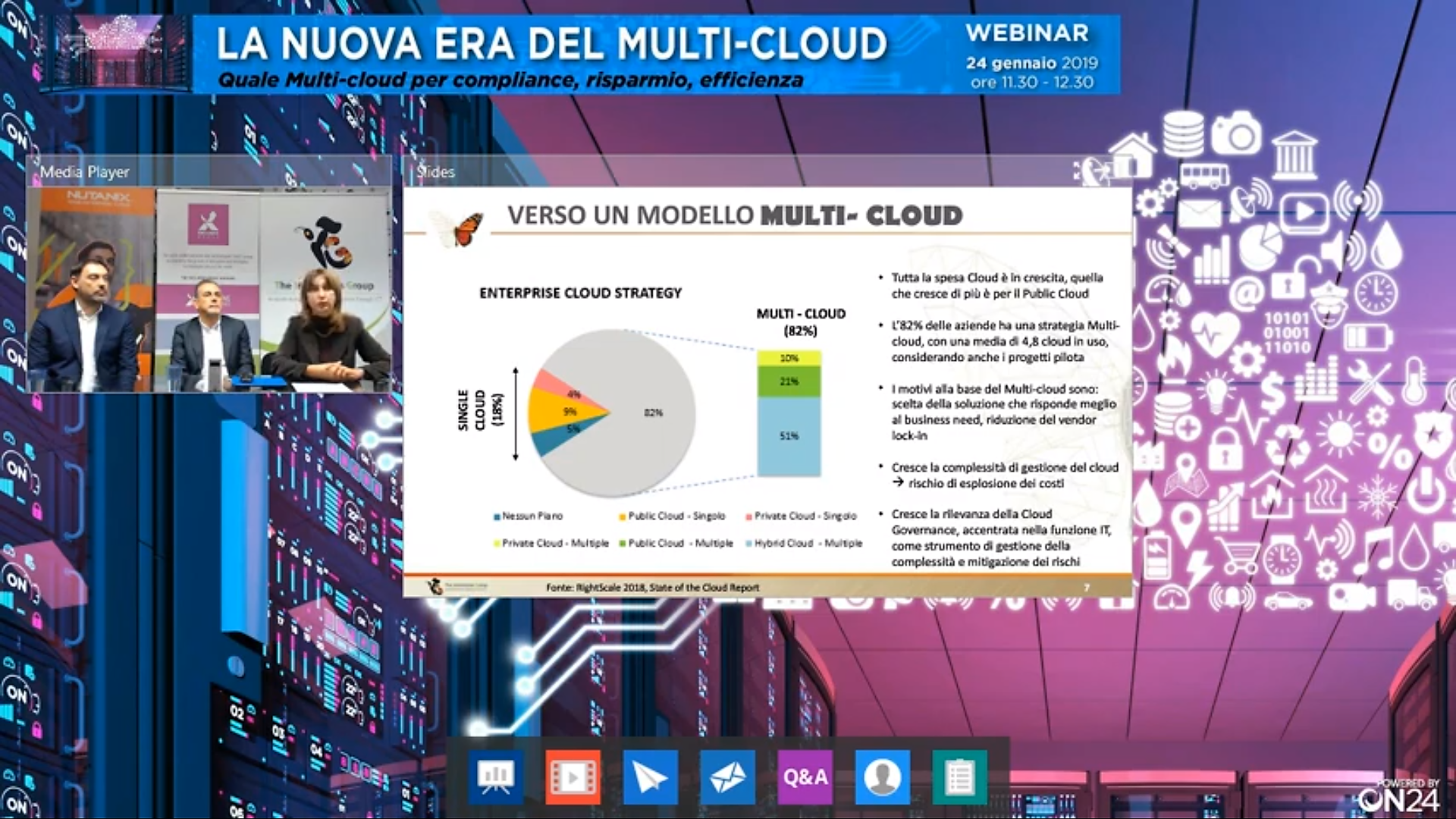 Webinar Online, la nuova Era del Multi-cloud