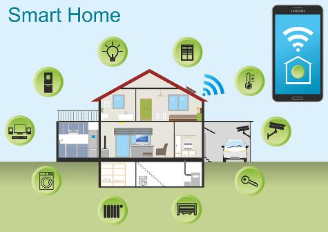 Sicurezza e Privacy per la casa intelligente