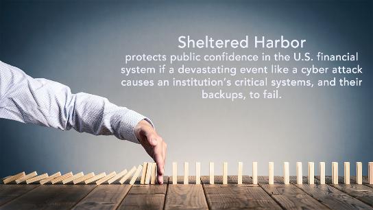 Sheltered Harbor: cos'è e come funziona