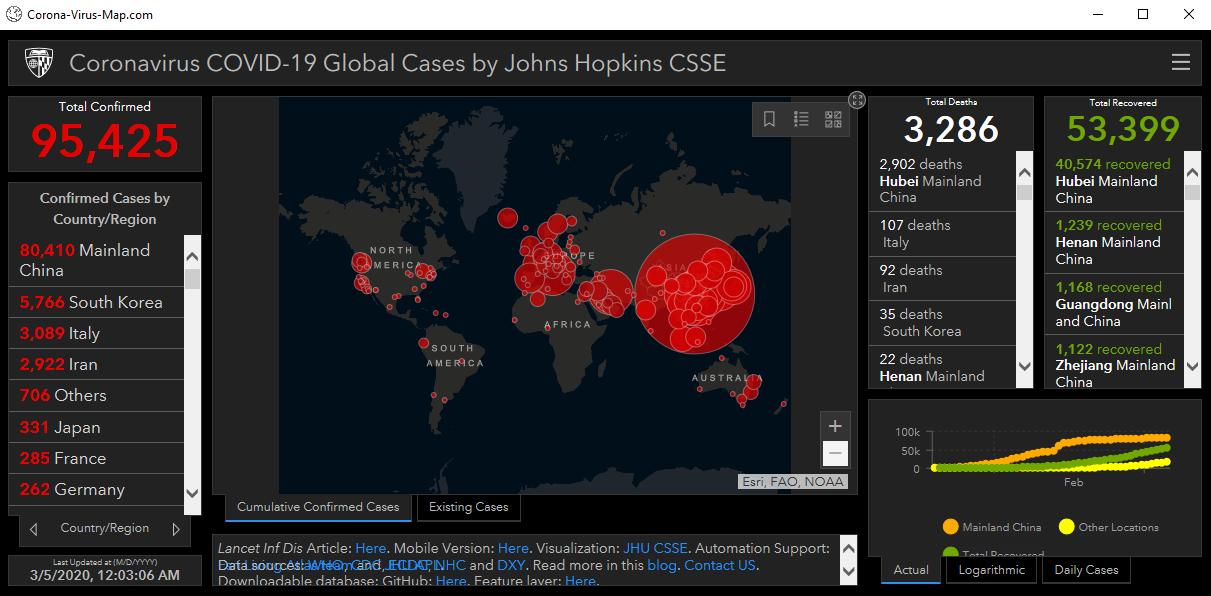 """Italiani attenzione al """"Phishing Coronavirus"""""""